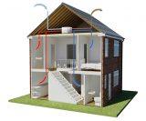 Как проветрить ваш дом